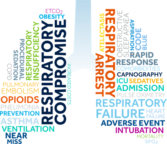 Postoperative Respiratory Depression: Early Recognition is Key